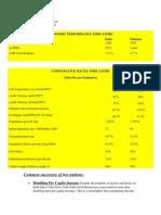 report on India Pakistan Comparison