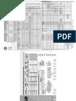 caracteristici oțel beton.pdf