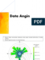 Data Angin dan Data Turunan