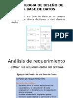 Metodologia de Diseño de Una Base de Datos