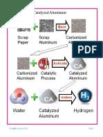 Hidrogen Pentru Motor Cu Apa