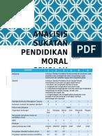 Analisis Sukatan Pendidikan Moral Sekolah Rendah