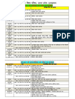 Board of High School and Intermediate Education Uttar Pradesh Time Table of High School and Intermediate Examination 2017