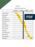 6 Gantt Chart