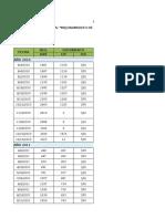 7. Registros Auxiliares Por Especificacion Del Gasto