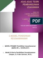 Presentation Teori Usahawan