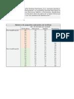 Clases Anova 2 factores con varias muestras x grupo.xlsx