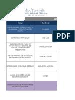 directorio_subsecret_participacion (1).xlsx