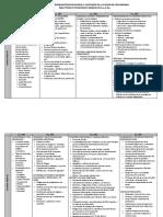 Contenidos Programáticos - Área Técnica Tecnológica General