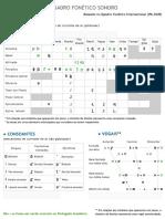 Fonética & Fonologia - Universidade Federal de Minas Gerais