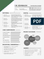 Resume Highlights - Visual