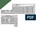 04 Tabela de Carga QLF-04 Gerência