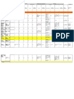 Definicion Controles Operativos - Ricardo