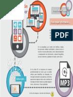 02_Evolucion_telefono.pdf