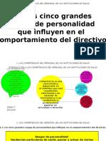 2.1 al 2.3 Rasgos de personalidad del directivo.pptx