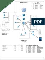 BSDA - Wireless Network Diagram
