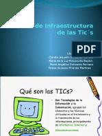Modelos de Infraestructura de Las Tics
