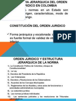Estructura Jerarquica Del Orden Juridico En Colombia Ley