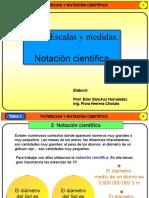 Notación Científica( Química).