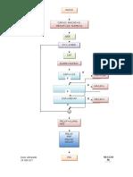 Diaframa de Flujo1