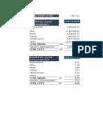 Opex $xT forecast por procesos (2)