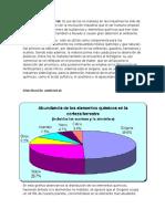Importancia Industrial y Distribucion Ambiental de Los No Metales