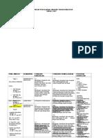 RPT Bahasa Melayu 2 v2 (1).doc