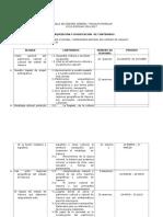 cronograma asignatura estatal
