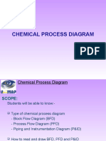 chemical process