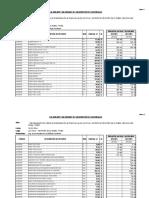 Cronograma de Adquision Valorizado de Materiales MRALF