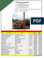 1 set Harga mesin jacro 75 K beserta kelengkapannya.pdf