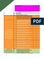 gallaudet slp curriculum map