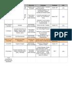 Eventos Validos como Participación Literatura VII .pdf