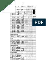 Equipment List sample