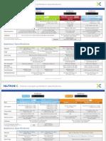 Nutanix Spec Sheet 1