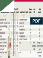 I numeri del concorsone in Fvg