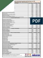 Tabela de Honorarios - 2016 INPC IBGE