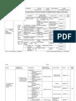Planificaciòn U.C. Porecto III.6to Sem