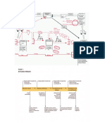 Diagramas de Obras