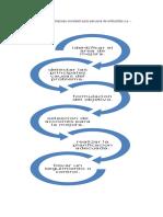 Plan de Mejora de La Empresa Sociedad Suizo Peruana de Embutidos
