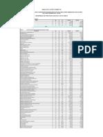 Presupuesto Analitico Posta de Salud