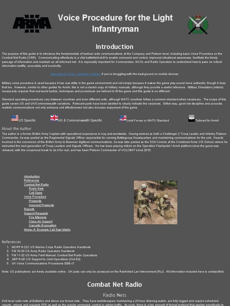 Arma 3 VP Guide | Platoon | Military Organization