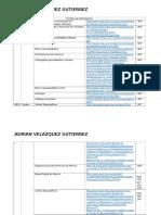 Fuentes de Información Adrian