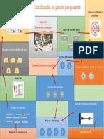 Distribución de planta.pdf