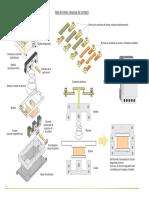 PRACTICA1 AUTOMATISMO - LAB. MAQUINAS ELECTRICAS II.pdf