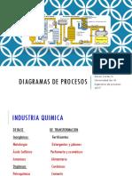 Diagramas de Procesos-clase