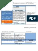 Secuencia Didactica Propedeutico
