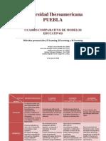 Análisis comparativo de modelos educativos