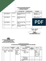 ANEV QUICK WINS SAT SABHARA POLRES OKU TIMUR BULAN MARET 2014.pdf