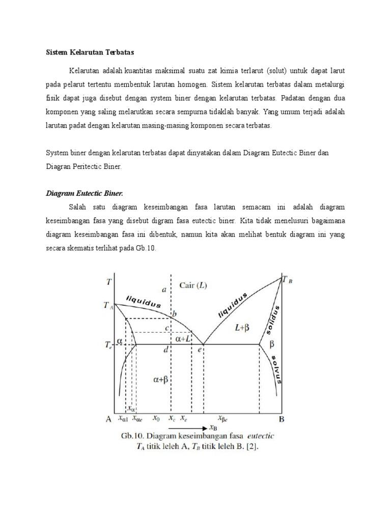 Metfis sistem kelarutan terbatas ccuart Image collections